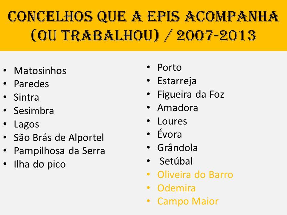Concelhos que a Epis acompanha (ou trabalhou) / 2007-2013