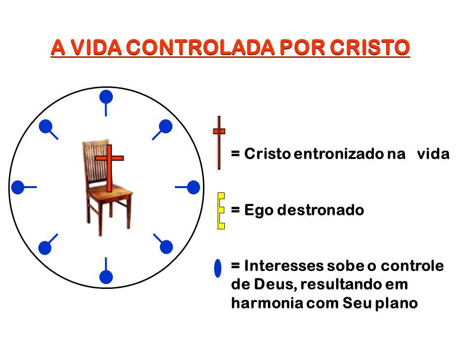 A VIDA CONTROLADA POR CRISTO