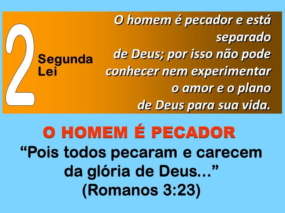 O HOMEM É PECADOR Pois todos pecaram e carecem da glória de Deus...