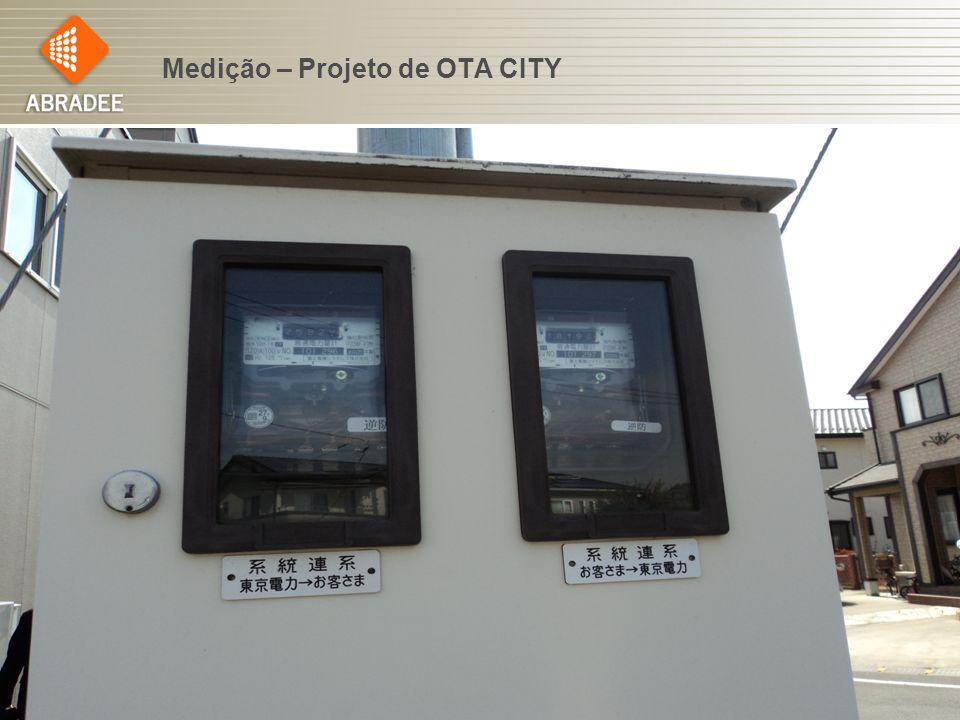 Medição – Projeto de OTA CITY