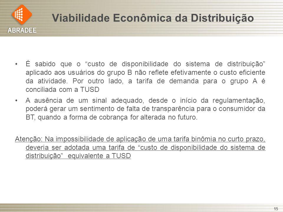Viabilidade Econômica da Distribuição