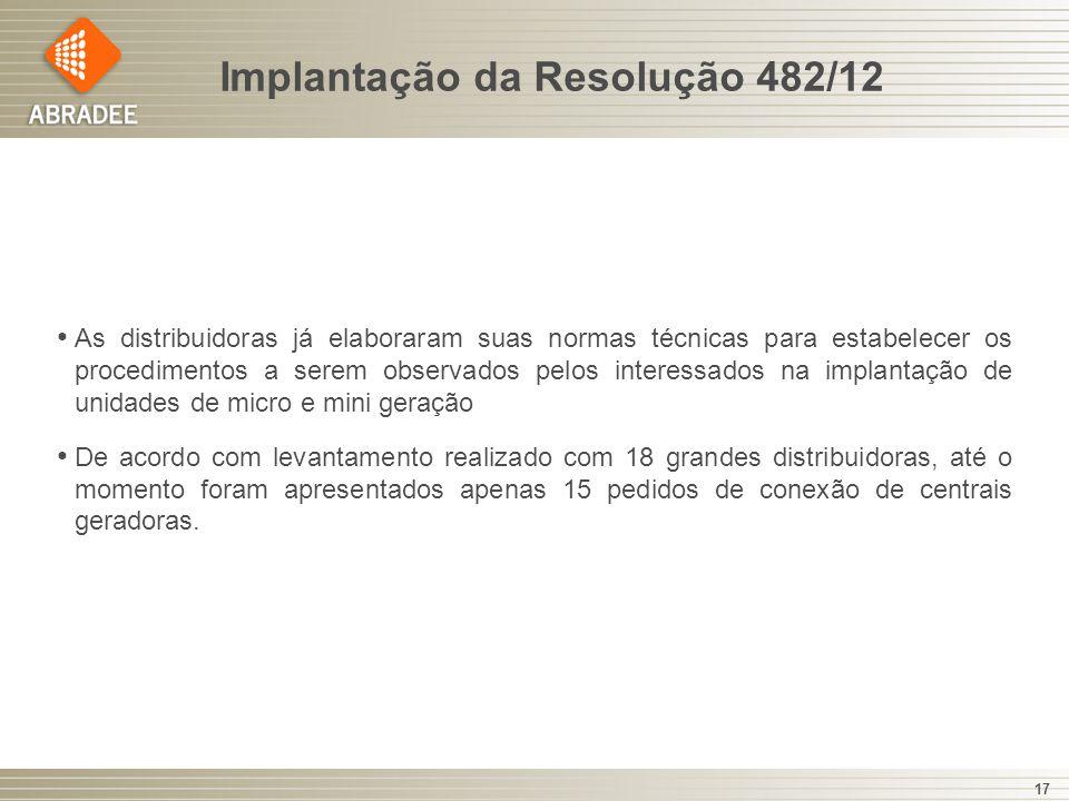 Implantação da Resolução 482/12