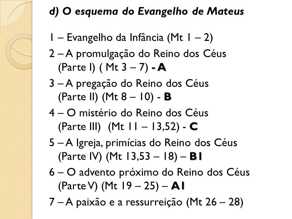 d) O esquema do Evangelho de Mateus 1 – Evangelho da Infância (Mt 1 – 2) 2 – A promulgação do Reino dos Céus (Parte I) ( Mt 3 – 7) - A 3 – A pregação do Reino dos Céus (Parte II) (Mt 8 – 10) - B 4 – O mistério do Reino dos Céus (Parte III) (Mt 11 – 13,52) - C 5 – A Igreja, primícias do Reino dos Céus (Parte IV) (Mt 13,53 – 18) – B1 6 – O advento próximo do Reino dos Céus (Parte V) (Mt 19 – 25) – A1 7 – A paixão e a ressurreição (Mt 26 – 28)