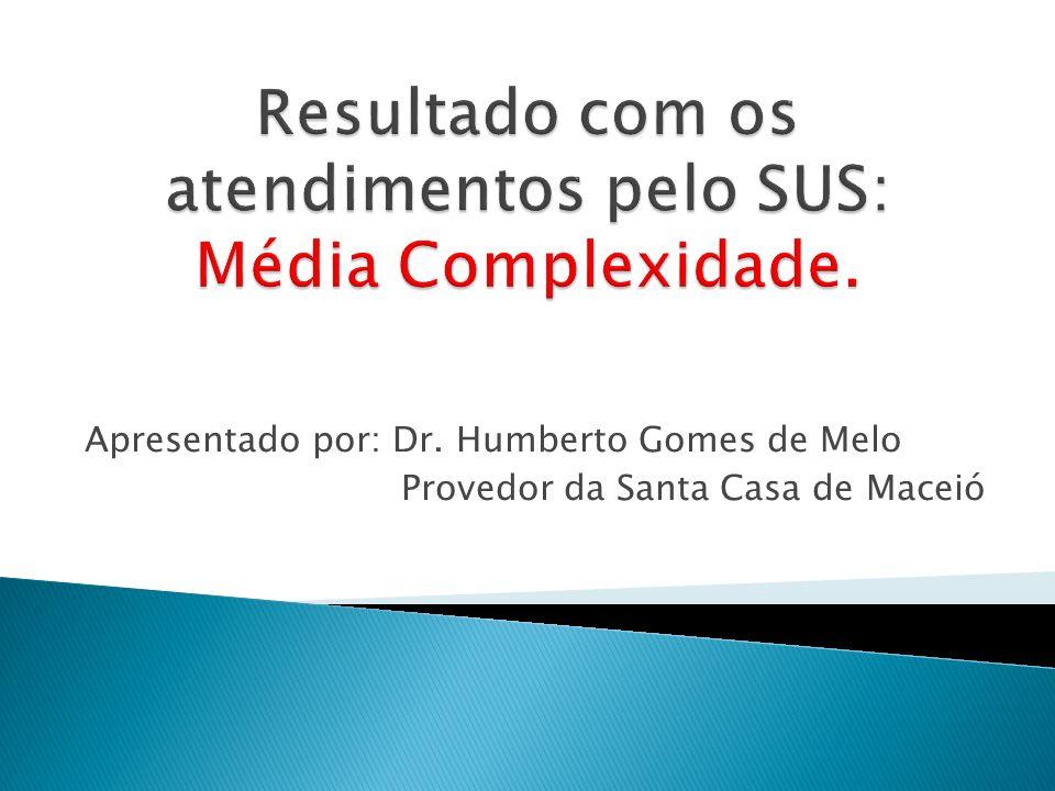 Resultado com os atendimentos pelo SUS: Média Complexidade.
