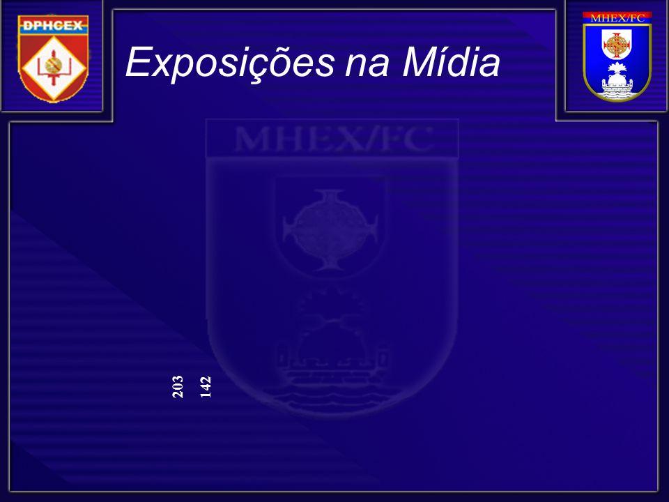 Exposições na Mídia 203 142