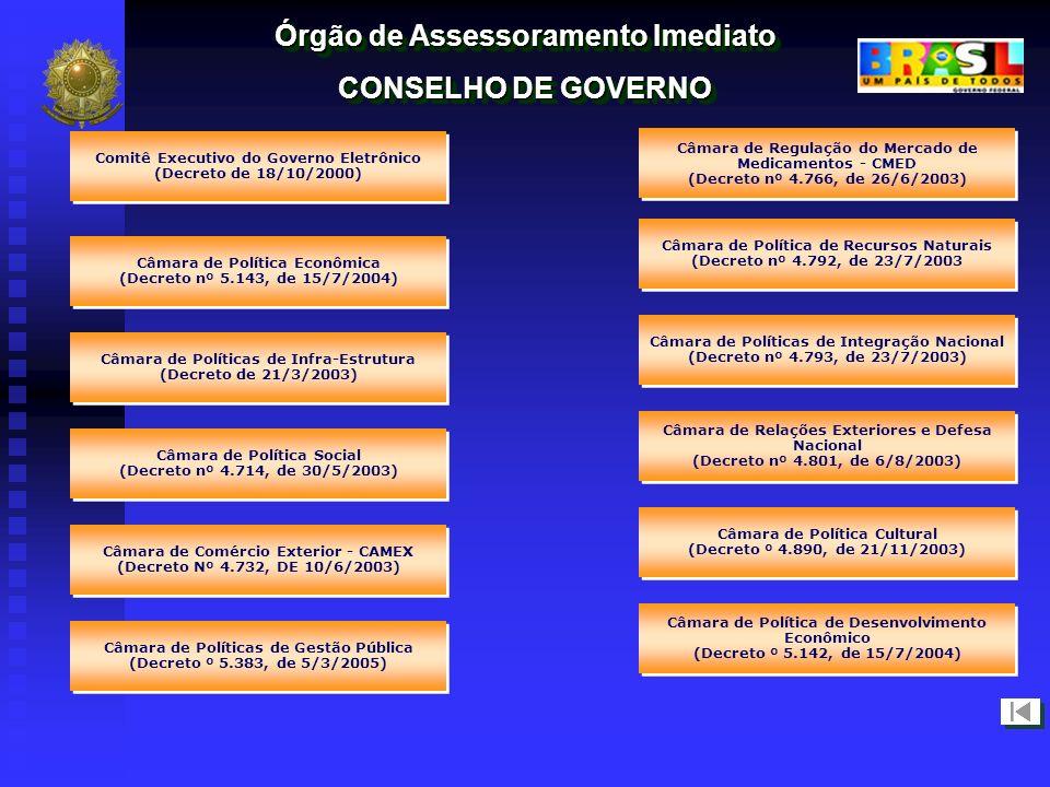Órgão de Assessoramento Imediato CONSELHO DE GOVERNO