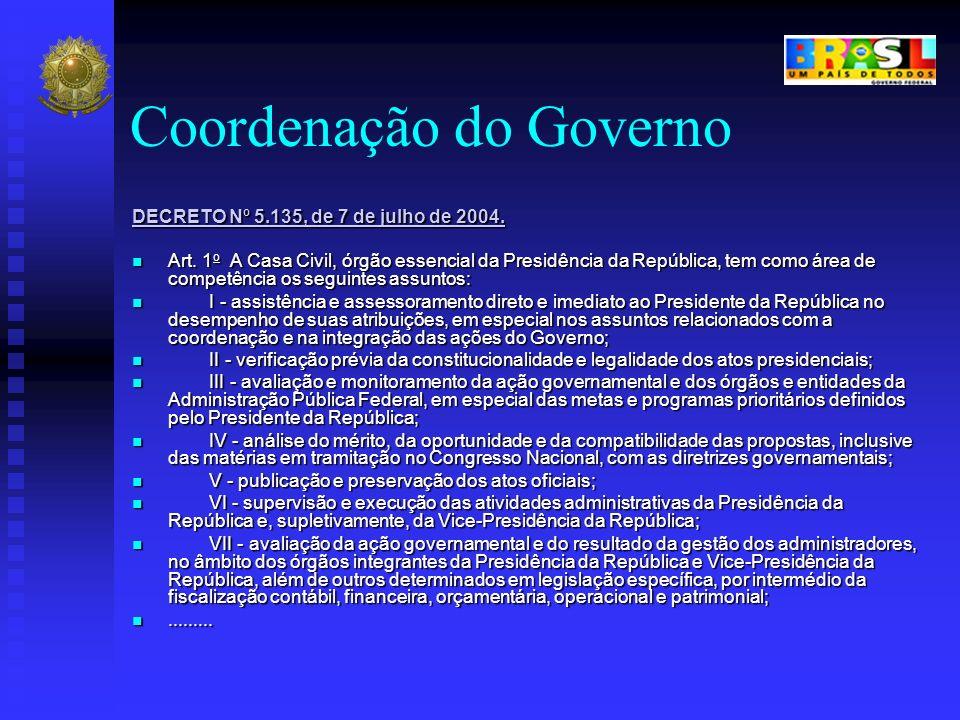 Coordenação do Governo