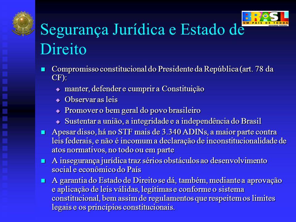 Segurança Jurídica e Estado de Direito