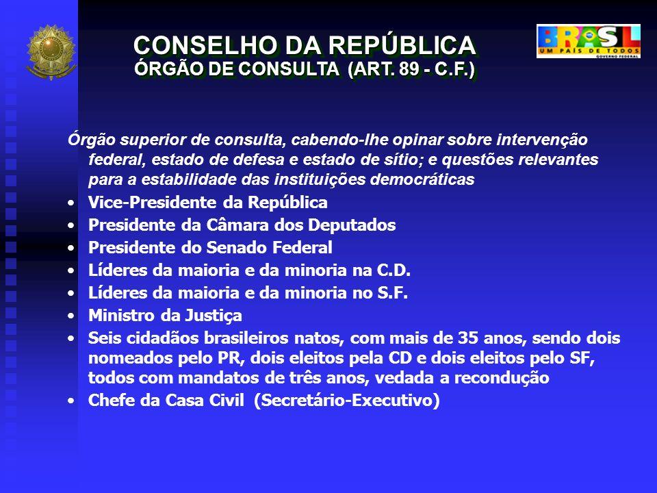 ÓRGÃO DE CONSULTA (ART. 89 - C.F.)
