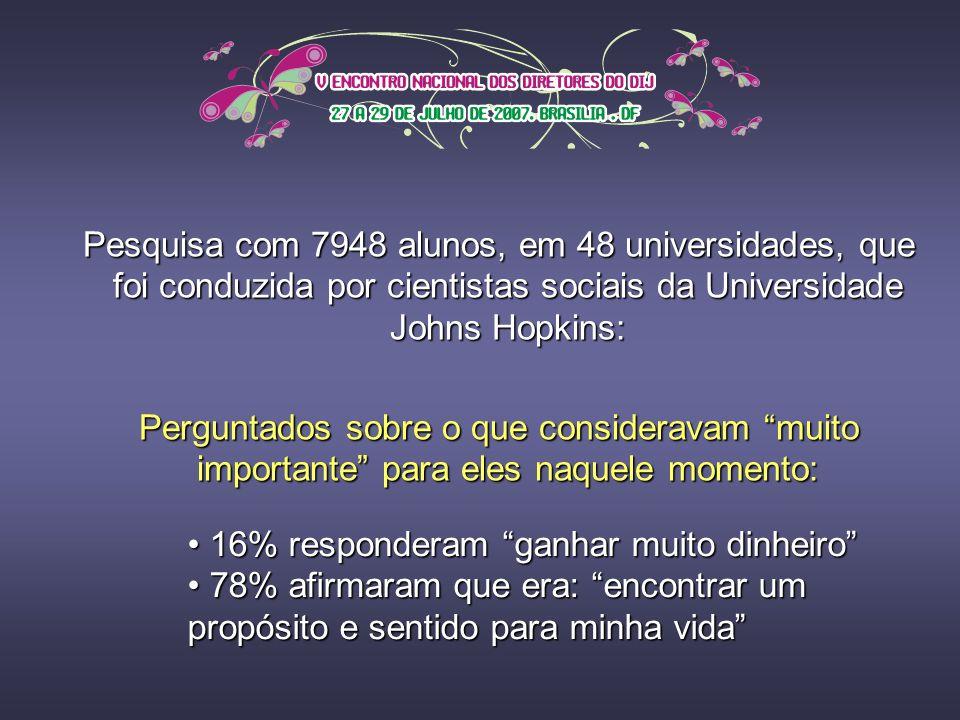 Pesquisa com 7948 alunos, em 48 universidades, que foi conduzida por cientistas sociais da Universidade Johns Hopkins: