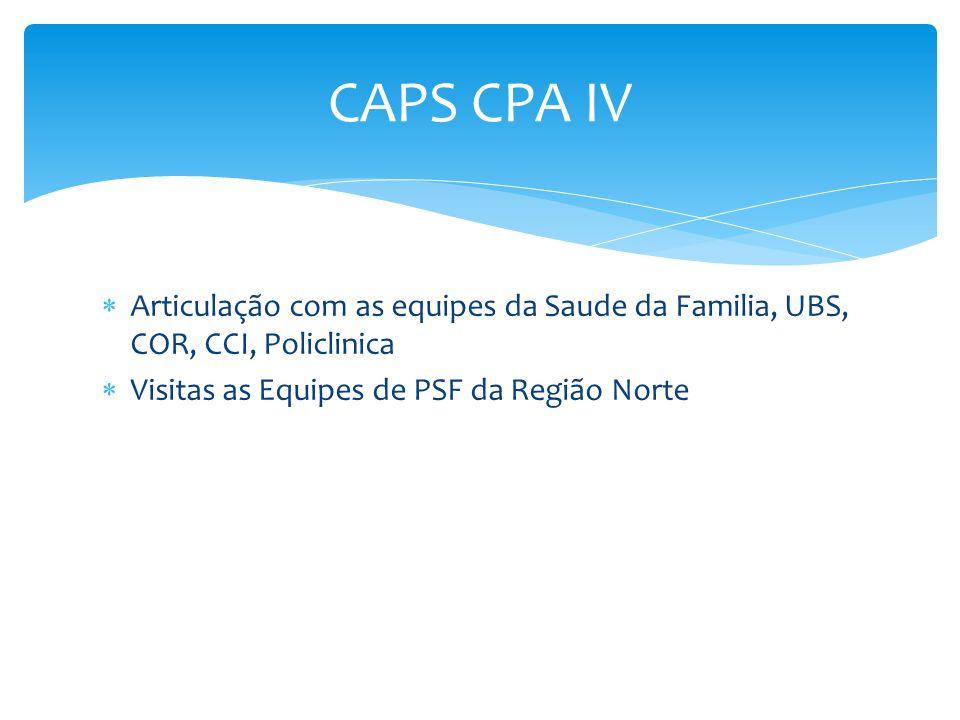 CAPS CPA IV Articulação com as equipes da Saude da Familia, UBS, COR, CCI, Policlinica.
