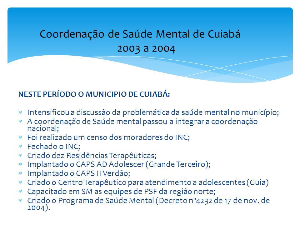 Coordenação de Saúde Mental de Cuiabá 2003 a 2004