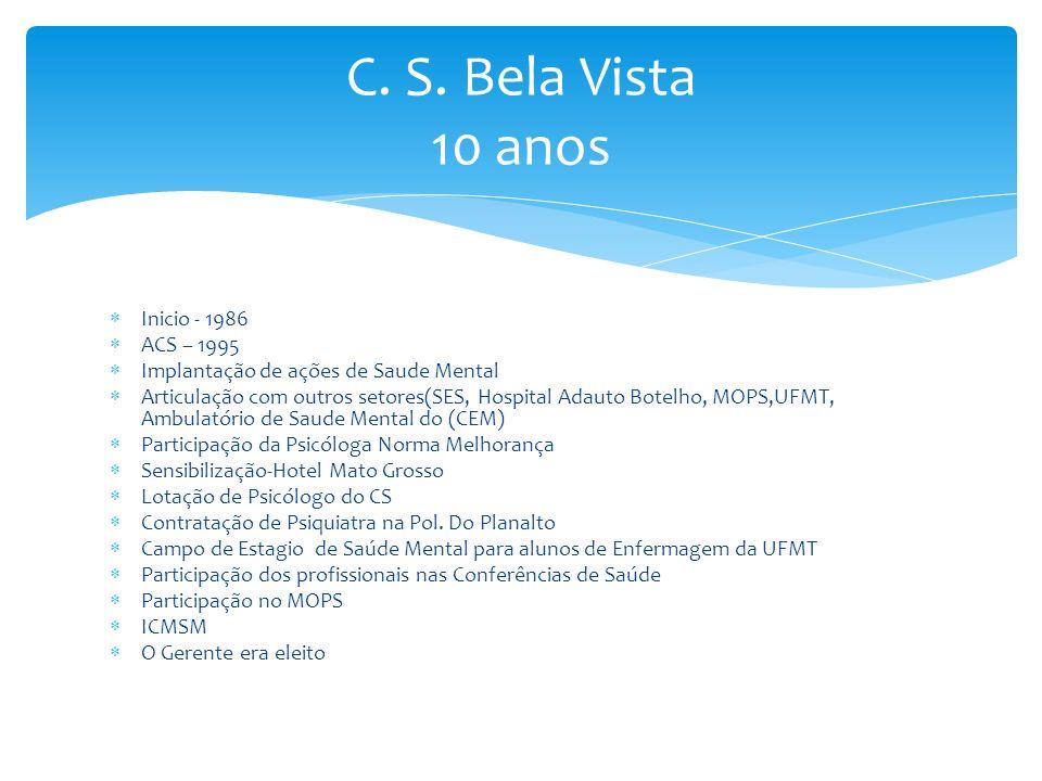 C. S. Bela Vista 10 anos Inicio - 1986 ACS – 1995