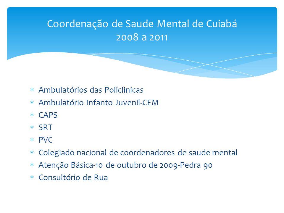 Coordenação de Saude Mental de Cuiabá 2008 a 2011