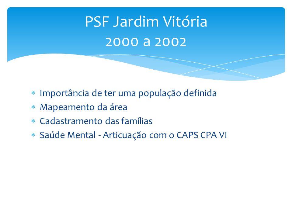 PSF Jardim Vitória 2000 a 2002 Importância de ter uma população definida. Mapeamento da área. Cadastramento das famílias.