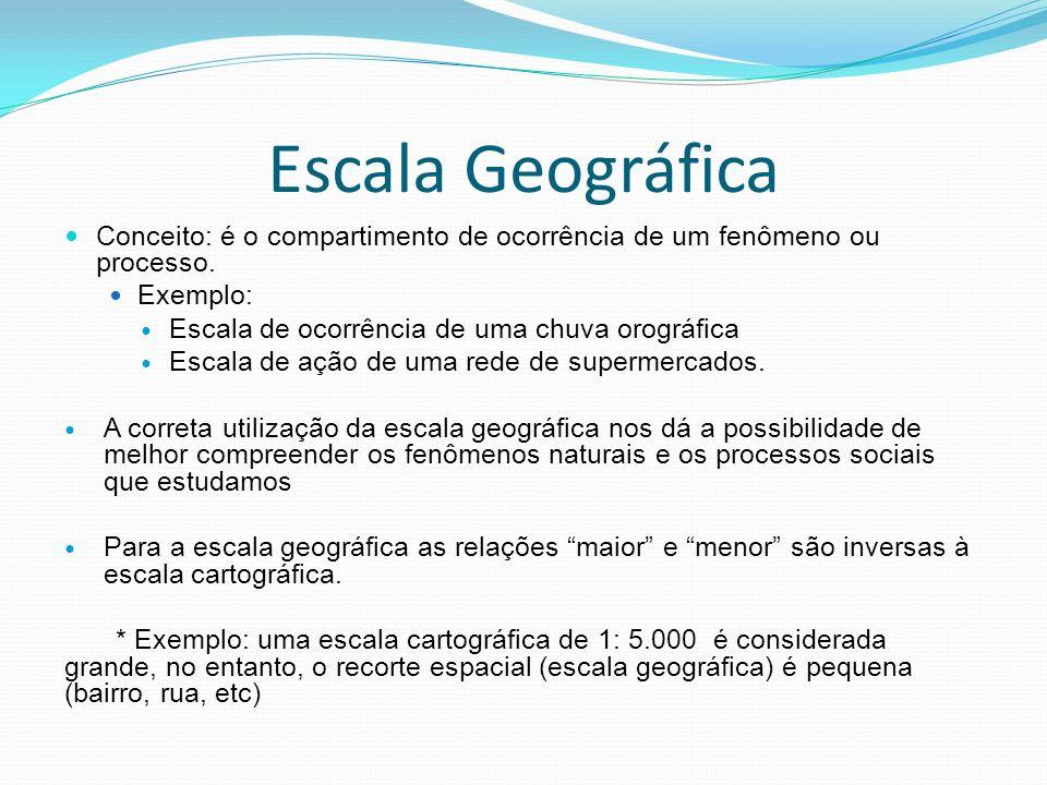Escala Geográfica Conceito: é o compartimento de ocorrência de um fenômeno ou processo. Exemplo: Escala de ocorrência de uma chuva orográfica.