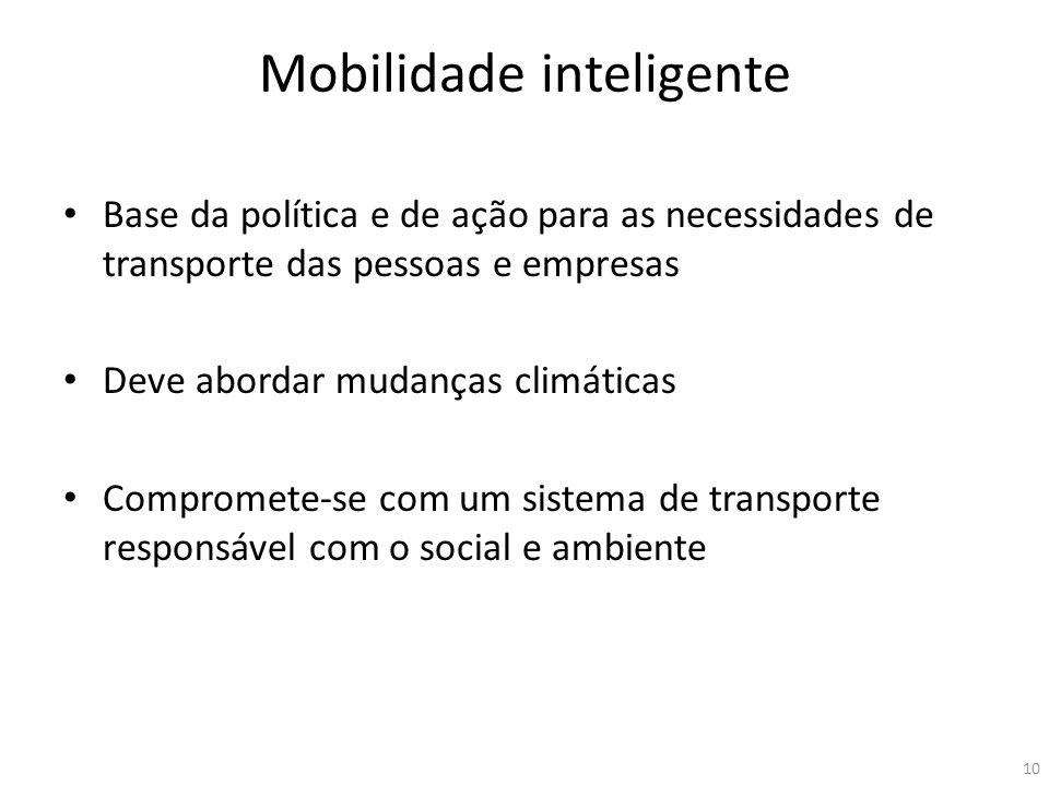 Mobilidade inteligente