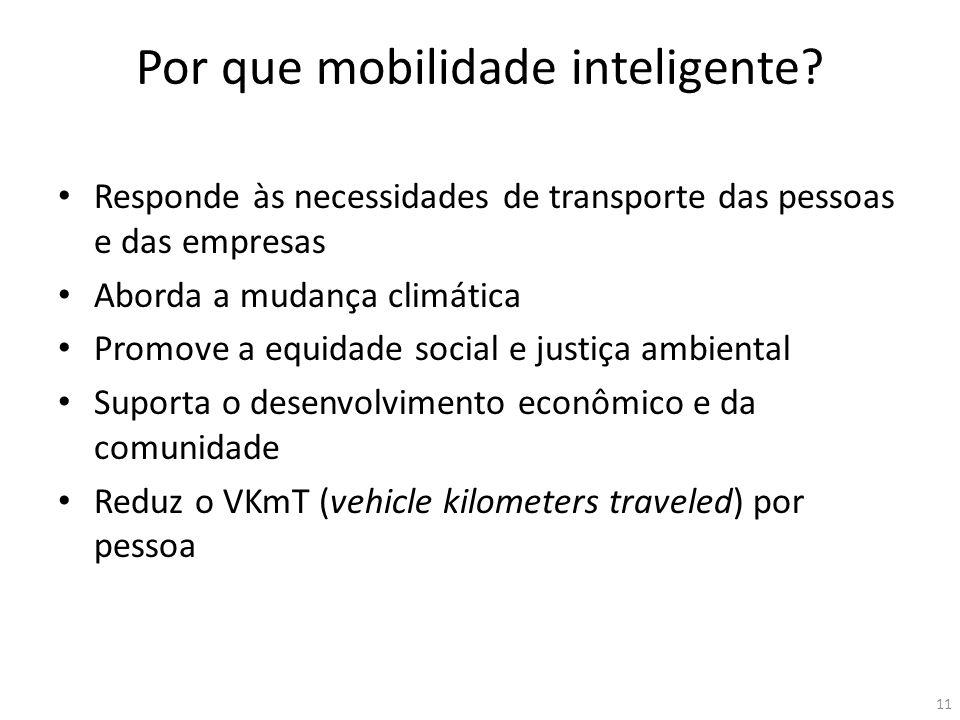 Por que mobilidade inteligente