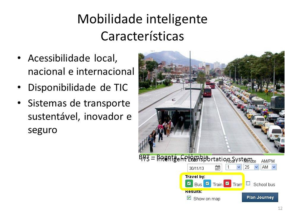 Mobilidade inteligente Características