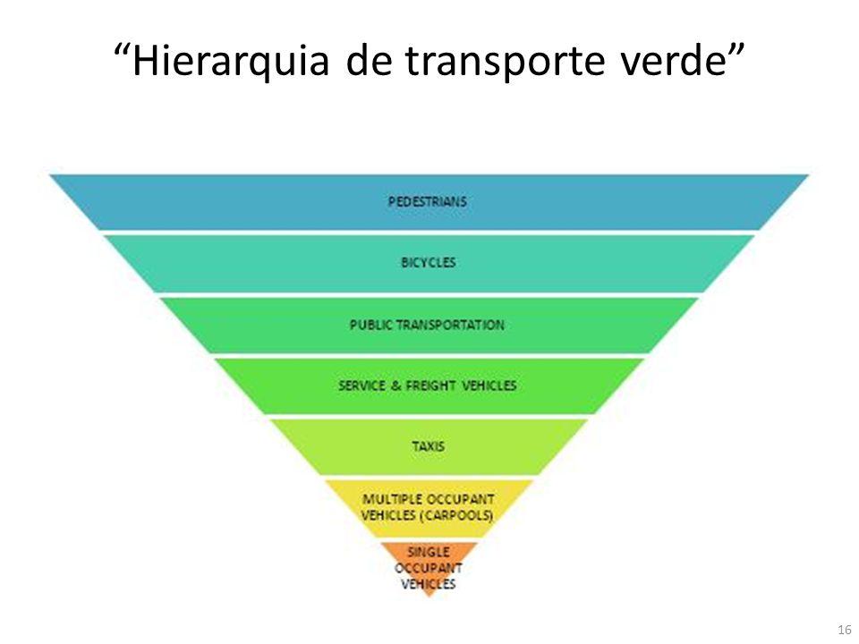 Hierarquia de transporte verde