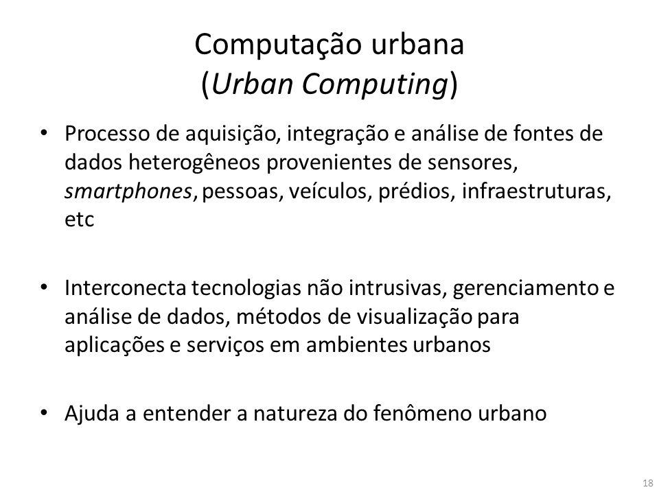 Computação urbana (Urban Computing)