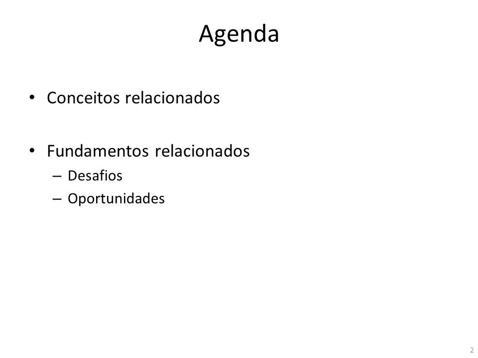Agenda Conceitos relacionados Fundamentos relacionados Desafios