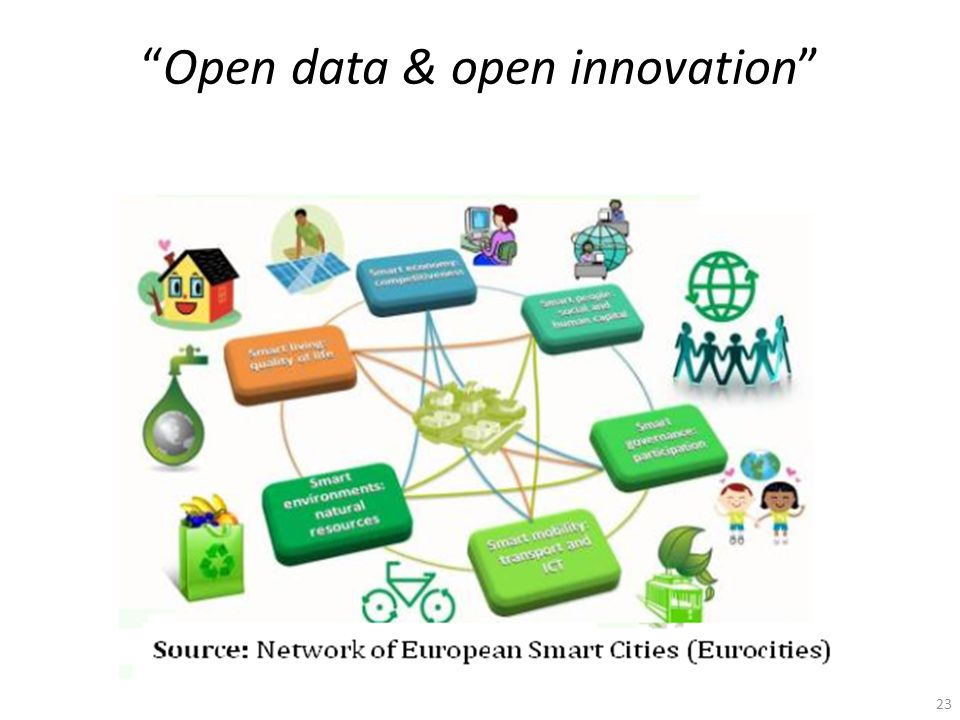 Open data & open innovation