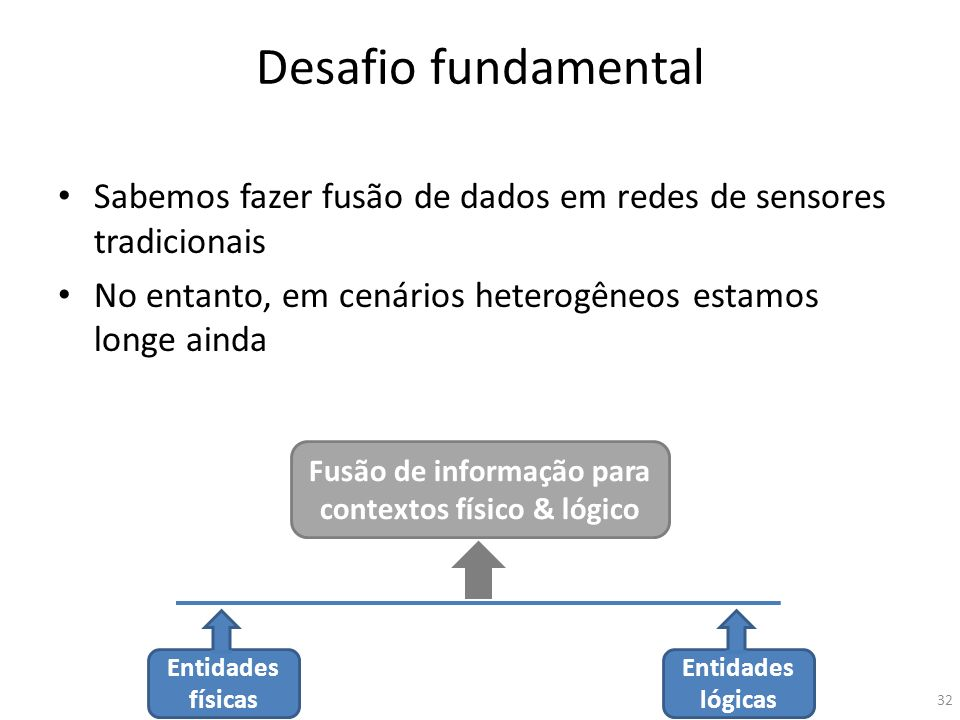 Fusão de informação para contextos físico & lógico