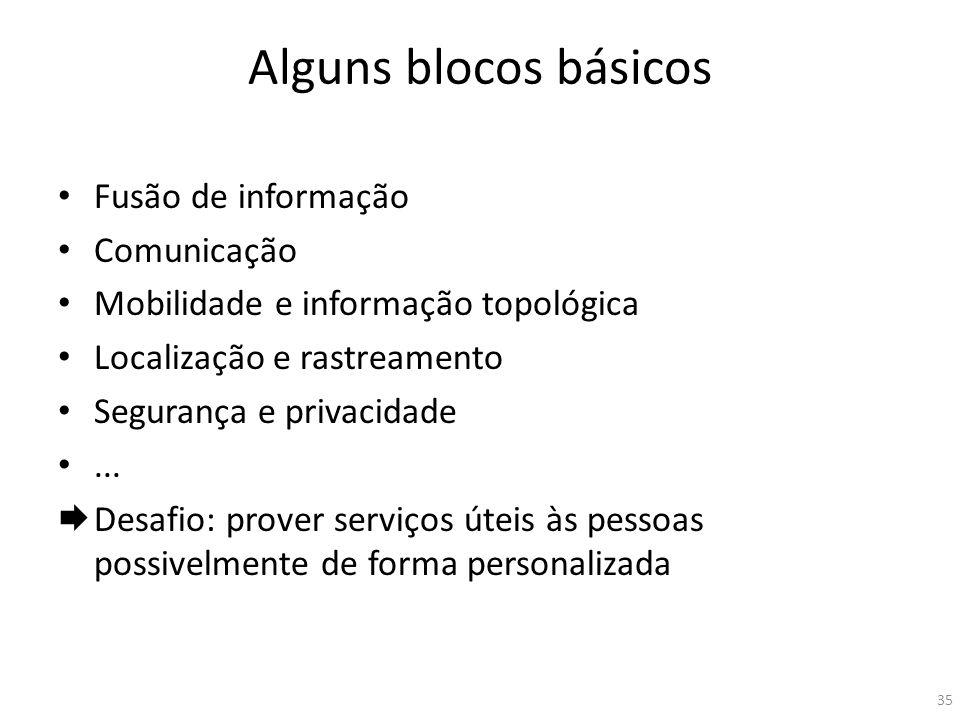 Alguns blocos básicos Fusão de informação Comunicação