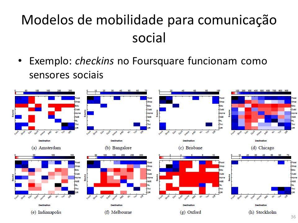 Modelos de mobilidade para comunicação social