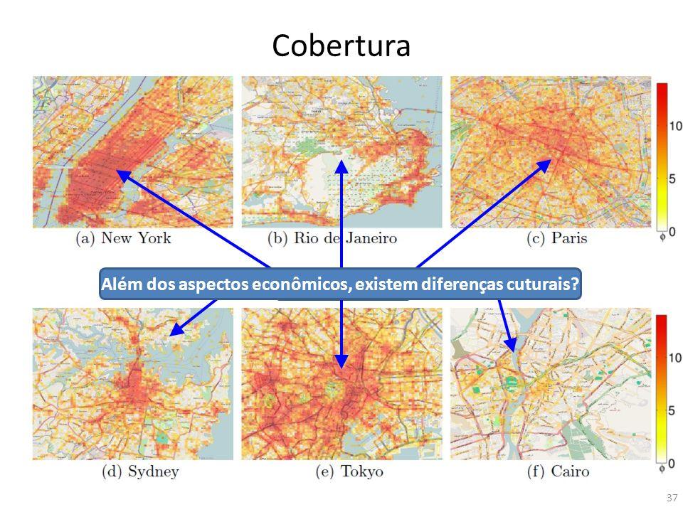 Cobertura Alta cobertura Aspectos geográficos comuns