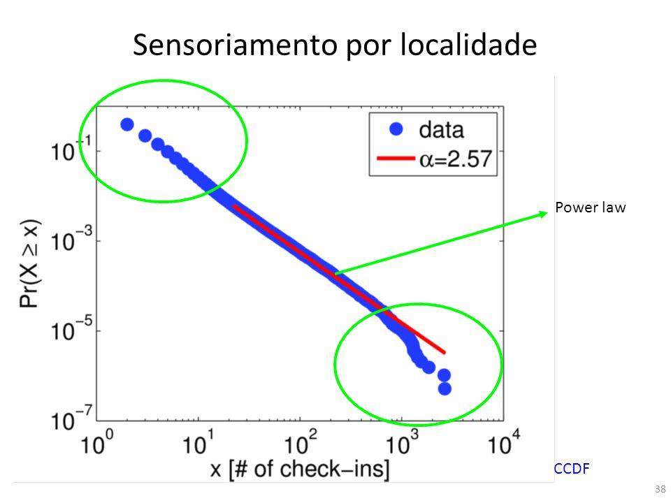 Sensoriamento por localidade