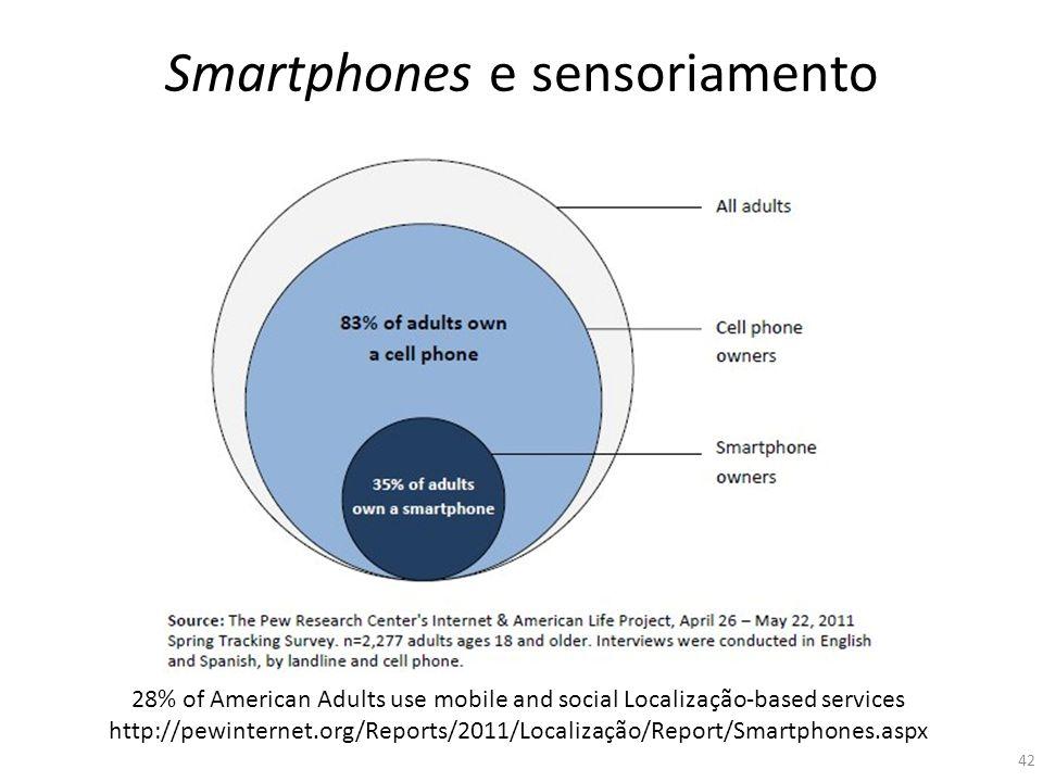 Smartphones e sensoriamento