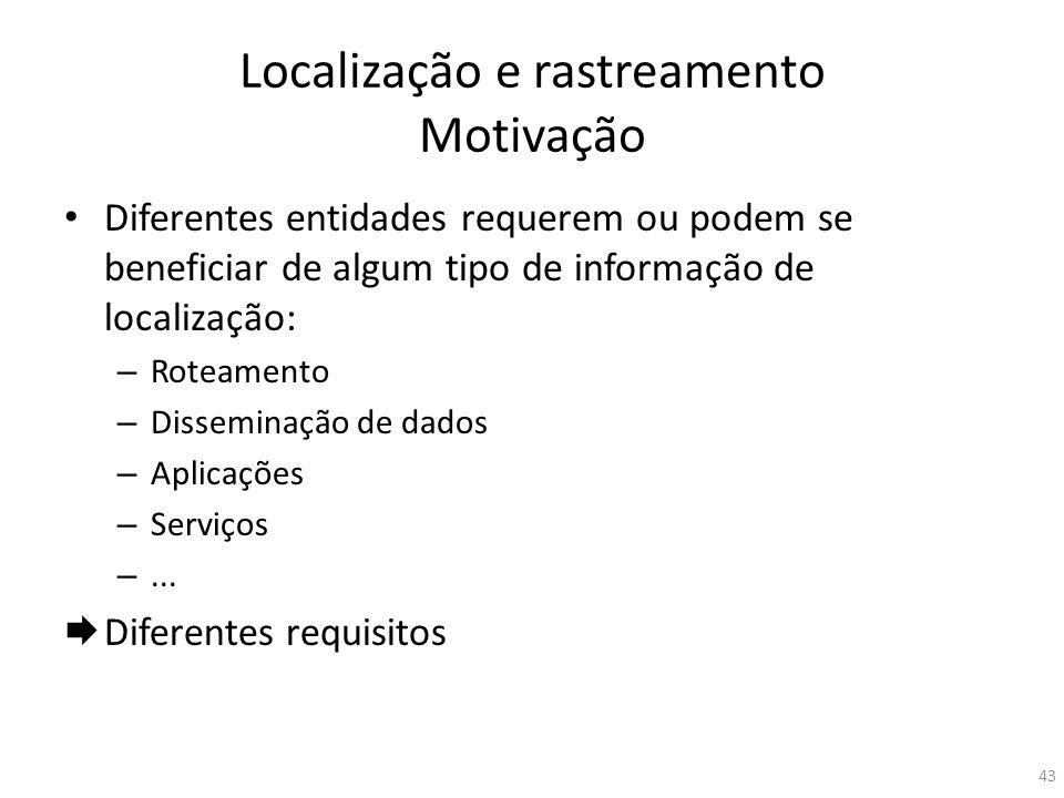 Localização e rastreamento Motivação