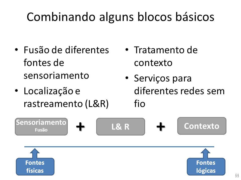 Combinando alguns blocos básicos