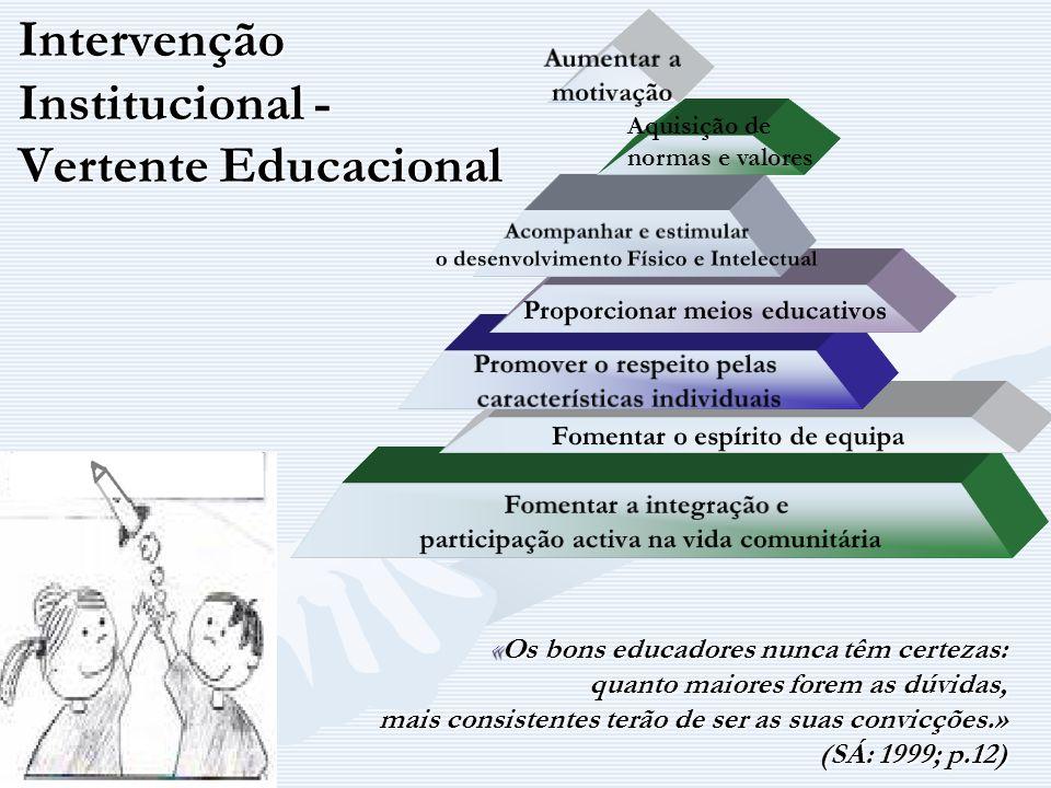 Intervenção Institucional - Vertente Educacional
