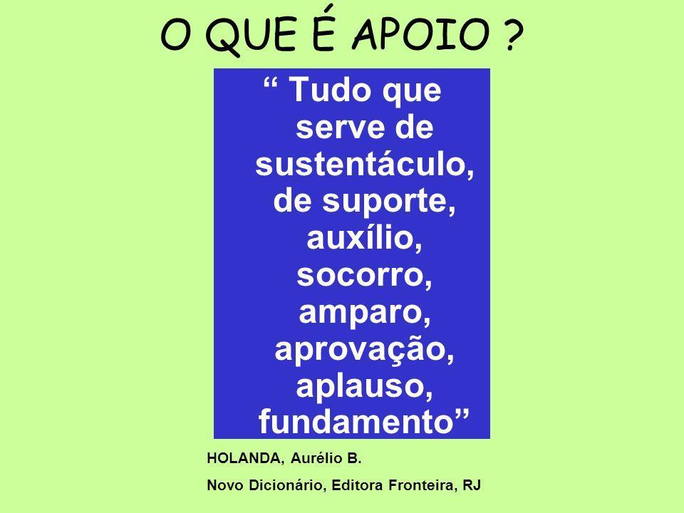 O QUE É APOIO Tudo que serve de sustentáculo, de suporte, auxílio, socorro, amparo, aprovação, aplauso, fundamento