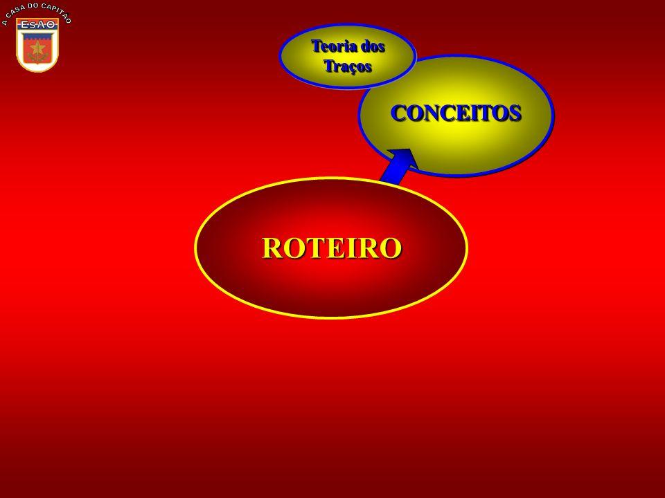 A CASA DO CAPITÃO Teoria dos Traços CONCEITOS ROTEIRO