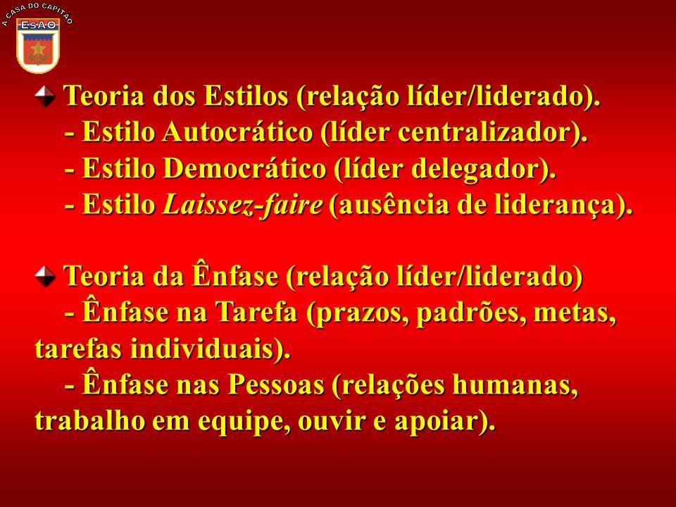 A CASA DO CAPITÃO Teoria dos Estilos (relação líder/liderado).