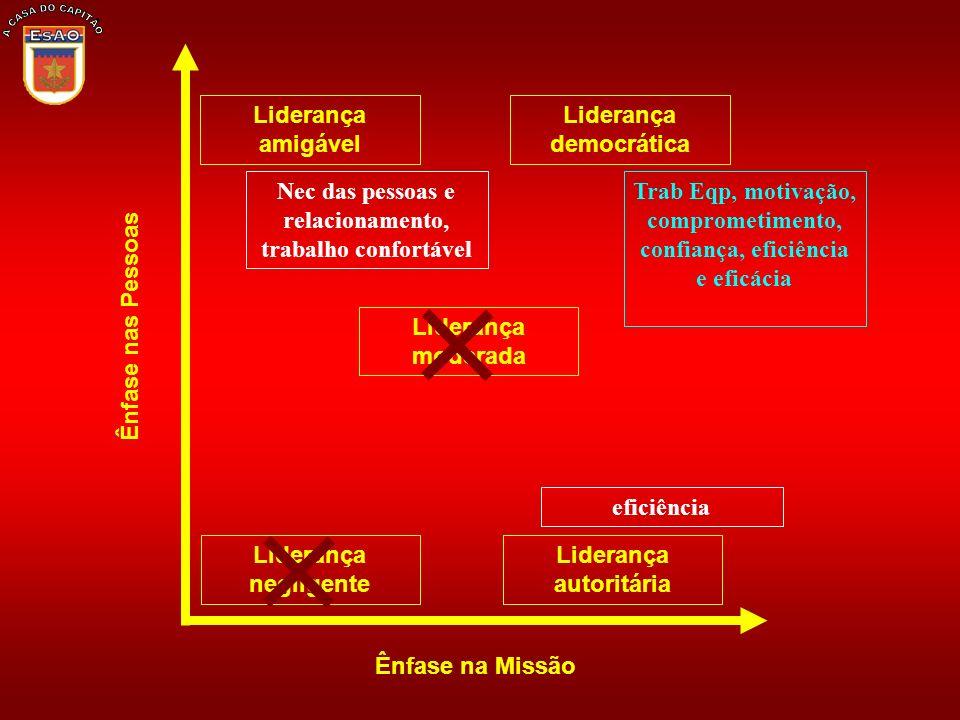 A CASA DO CAPITÃO Liderança amigável Liderança democrática