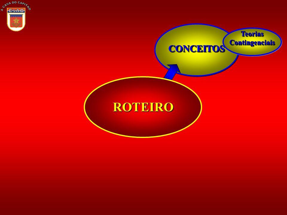 A CASA DO CAPITÃO CONCEITOS Teorias Contingenciais ROTEIRO