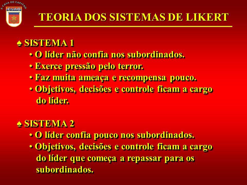 A CASA DO CAPITÃO TEORIA DOS SISTEMAS DE LIKERT SISTEMA 1