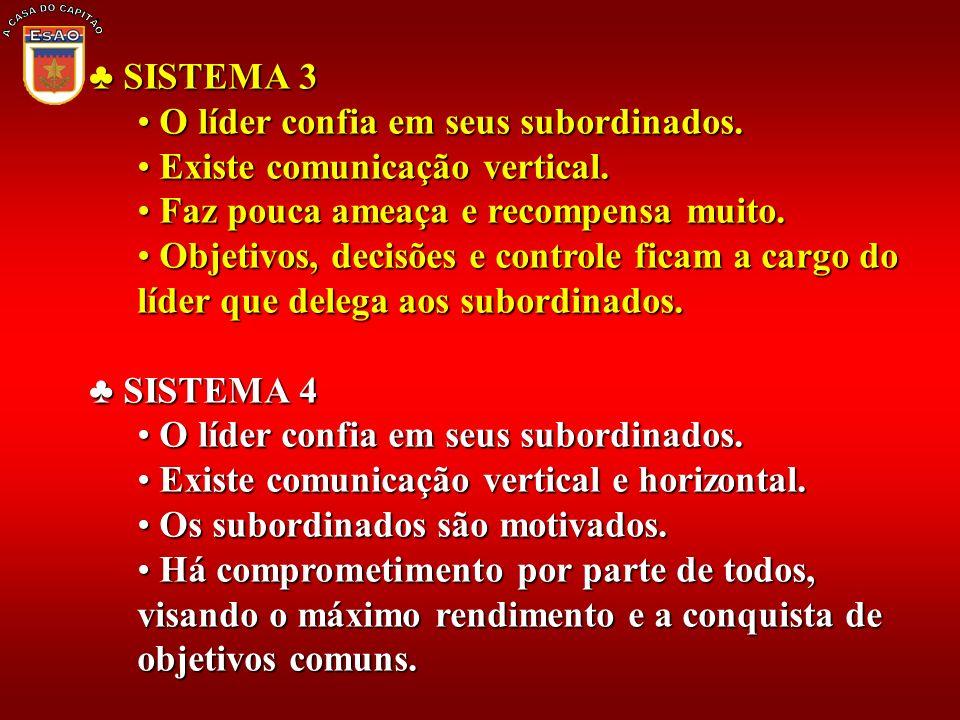 A CASA DO CAPITÃO SISTEMA 3 O líder confia em seus subordinados.