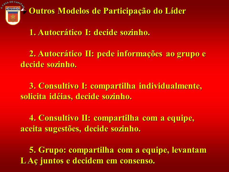 A CASA DO CAPITÃO Outros Modelos de Participação do Líder