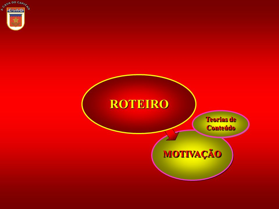 A CASA DO CAPITÃO ROTEIRO Teorias de Conteúdo MOTIVAÇÃO