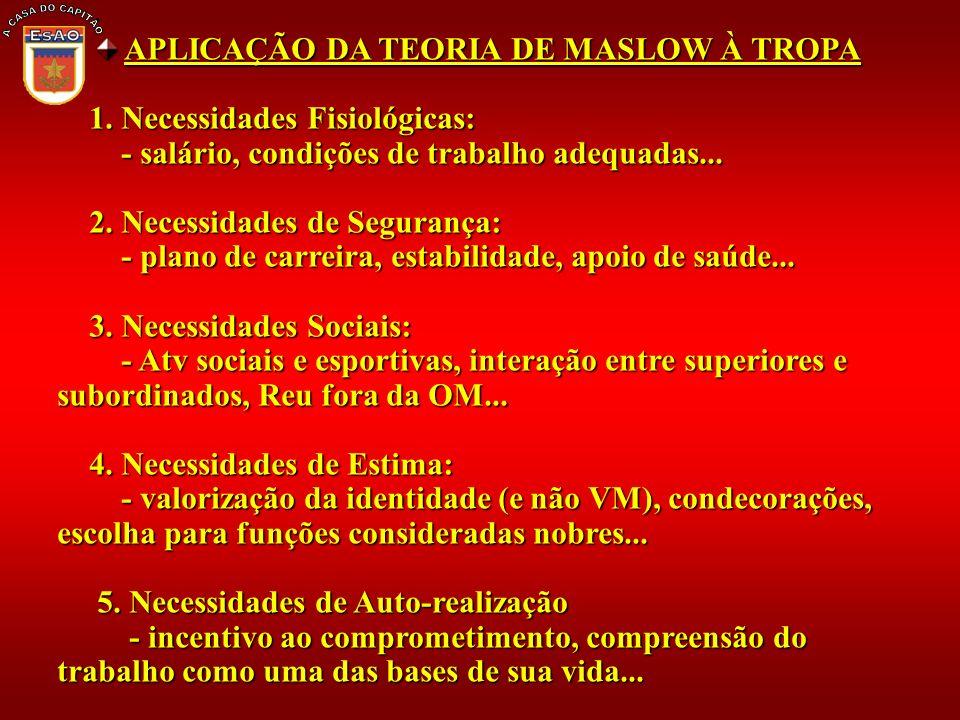 APLICAÇÃO DA TEORIA DE MASLOW À TROPA