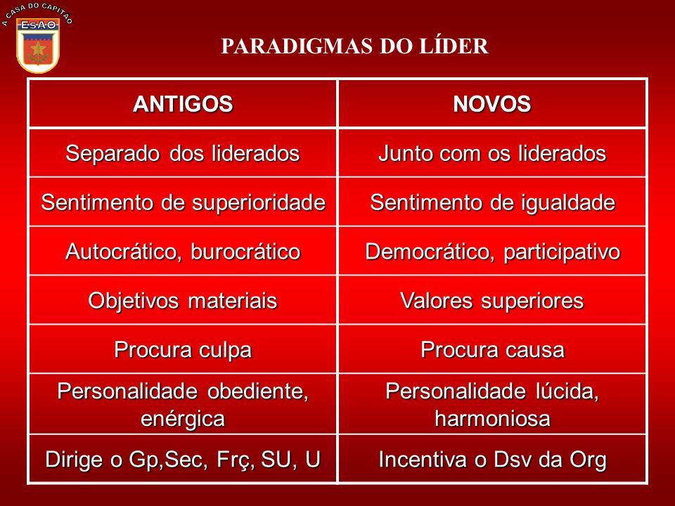 A CASA DO CAPITÃO PARADIGMAS DO LÍDER ANTIGOS NOVOS