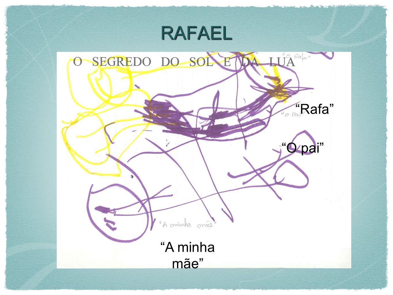 RAFAEL Rafa O pai A minha mãe