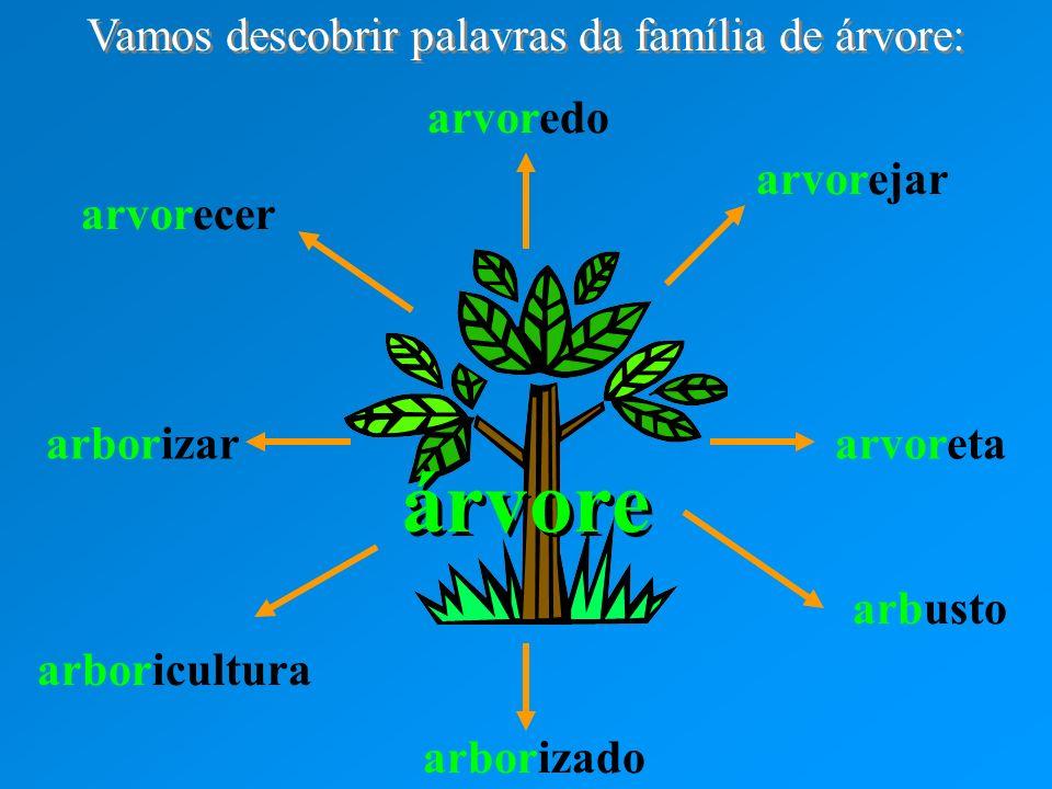 Vamos descobrir palavras da família de árvore:
