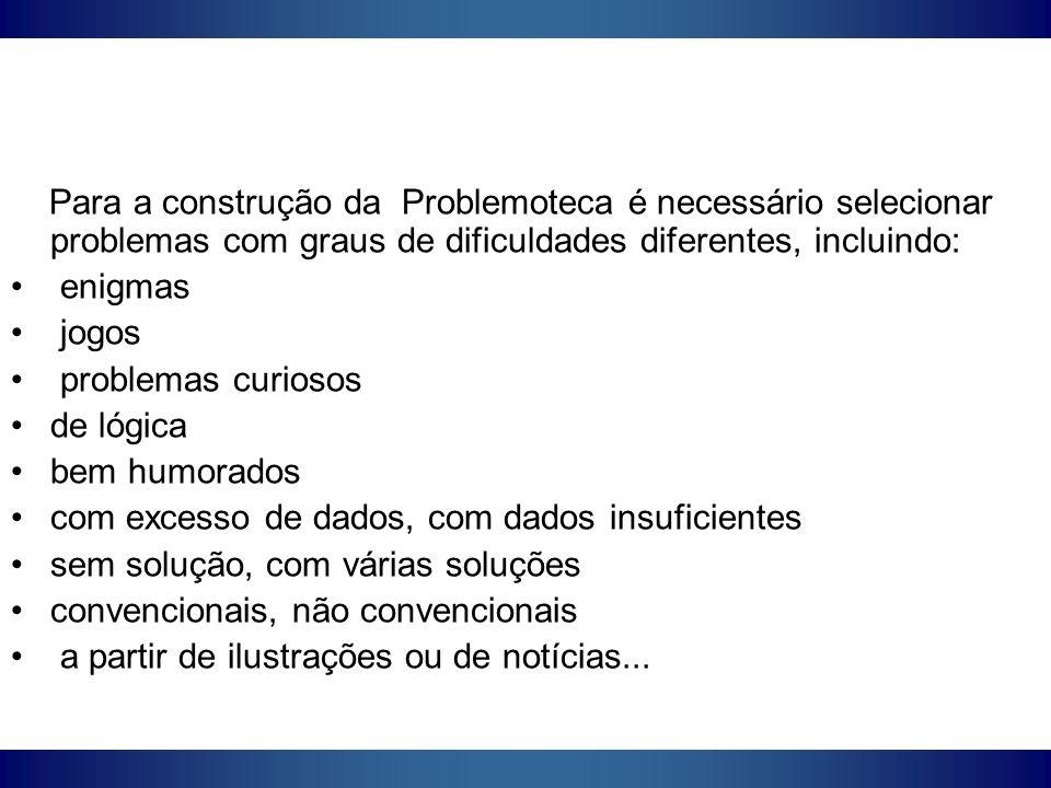 Para a construção da Problemoteca é necessário selecionar problemas com graus de dificuldades diferentes, incluindo:
